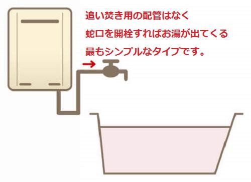 選び方_ガス給湯専用機.jpg